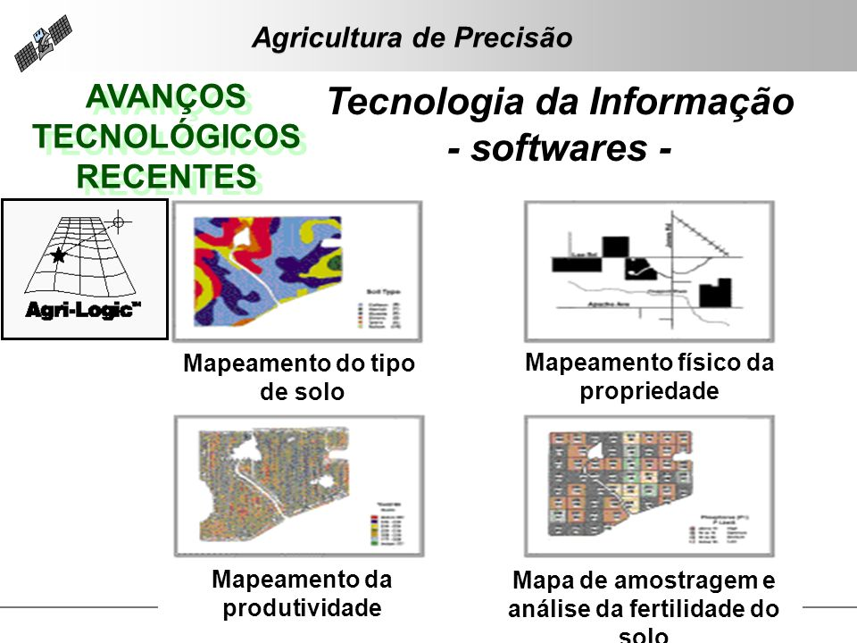 Tecnologia da Informação - softwares -