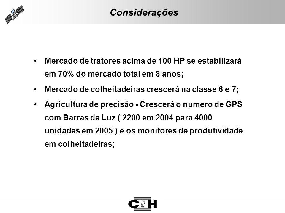 Considerações Mercado de tratores acima de 100 HP se estabilizará em 70% do mercado total em 8 anos;