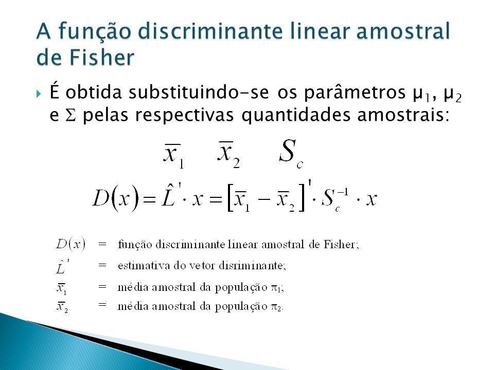 A função discriminante linear amostral de Fisher