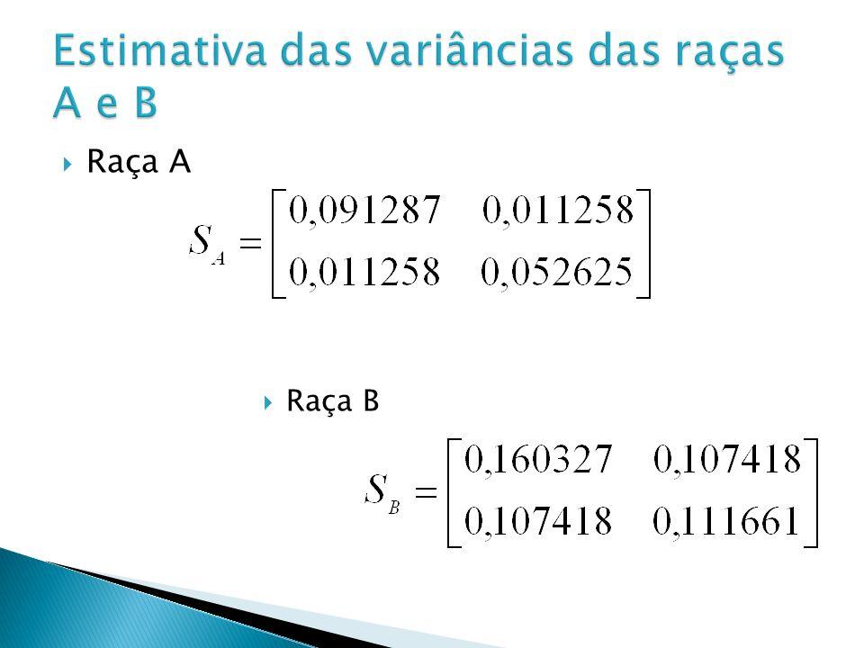 Estimativa das variâncias das raças A e B