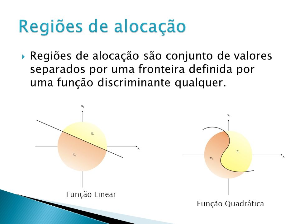 Regiões de alocação Regiões de alocação são conjunto de valores separados por uma fronteira definida por uma função discriminante qualquer.