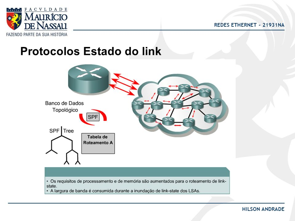 Protocolos Estado do link