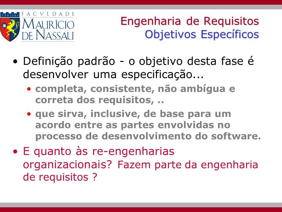 Engenharia de Requisitos Objetivos Específicos