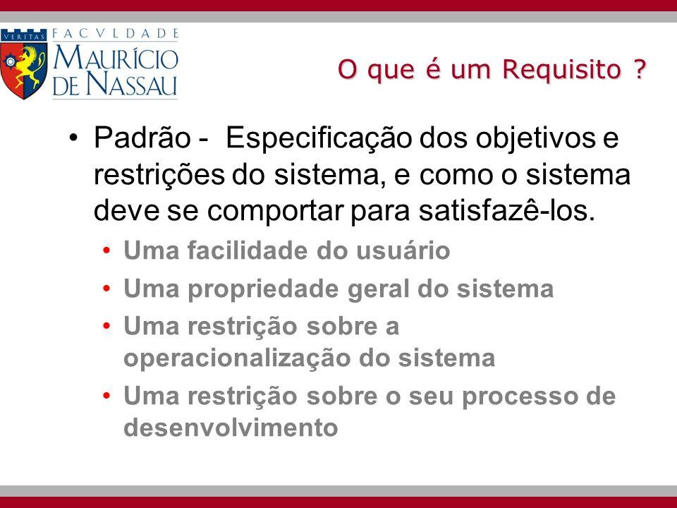 O que é um Requisito Padrão - Especificação dos objetivos e restrições do sistema, e como o sistema deve se comportar para satisfazê-los.
