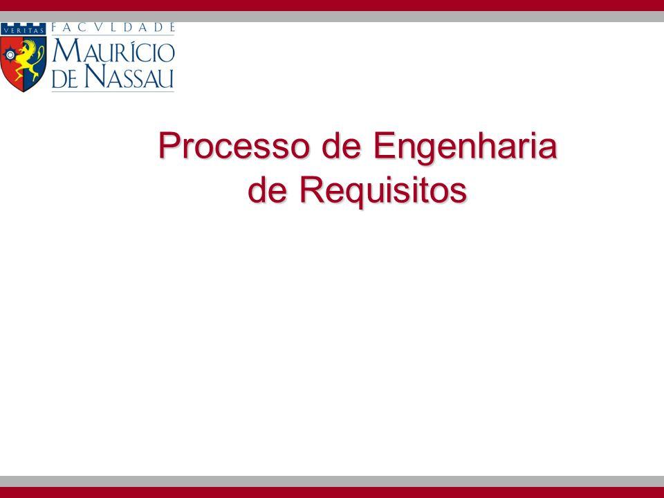 Processo de Engenharia de Requisitos