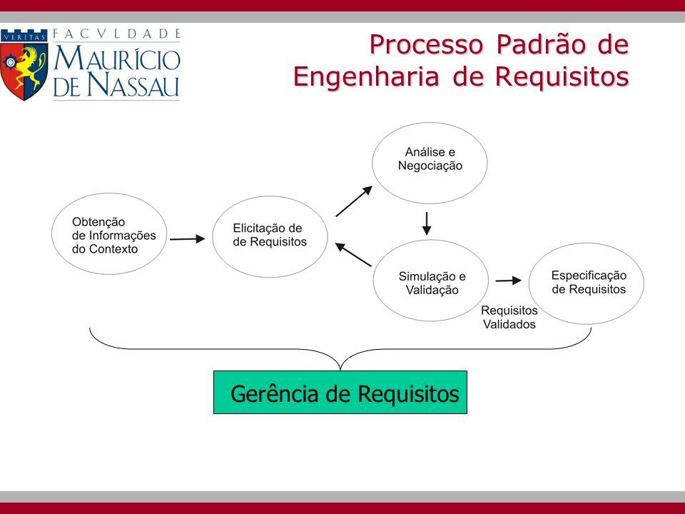 Processo Padrão de Engenharia de Requisitos