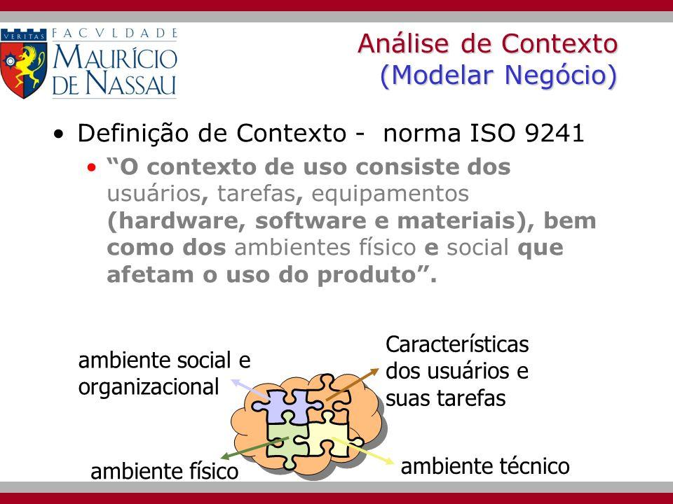 Análise de Contexto (Modelar Negócio)