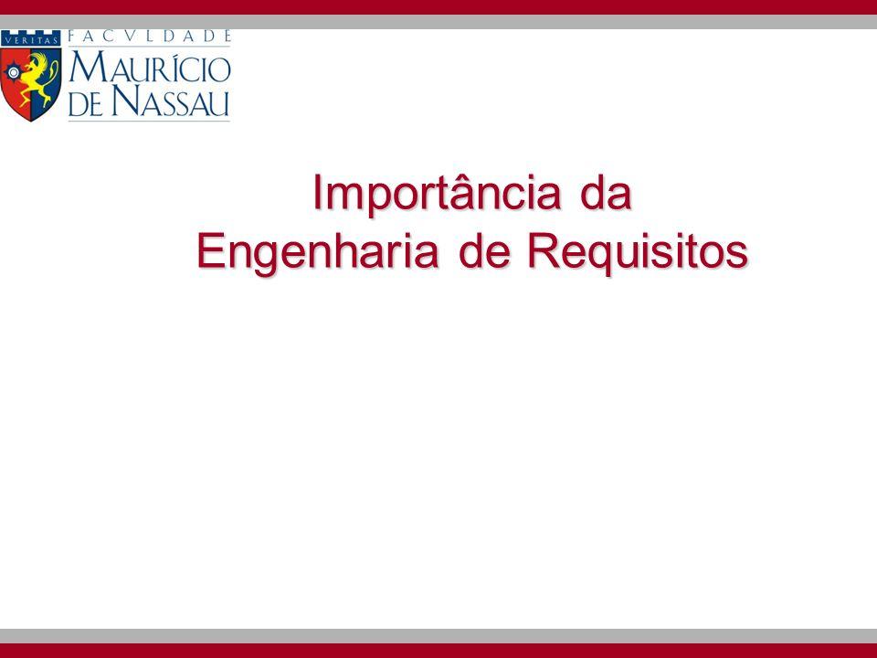 Importância da Engenharia de Requisitos