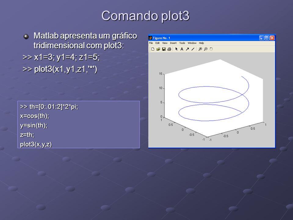 Comando plot3 Matlab apresenta um gráfico tridimensional com plot3: