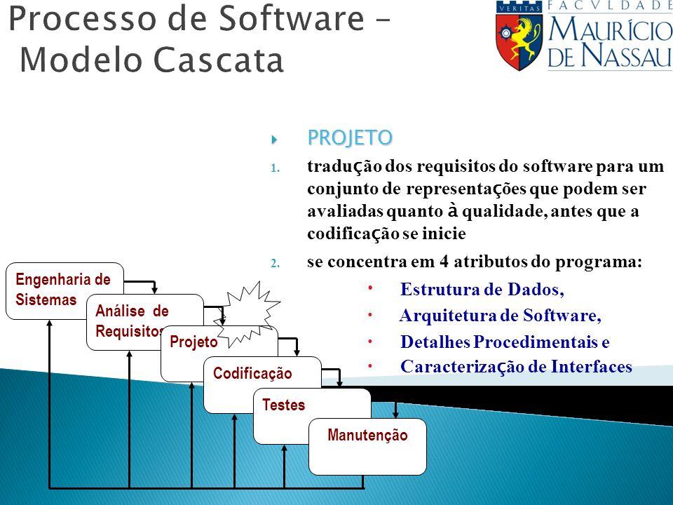 Processo de Software – Modelo Cascata