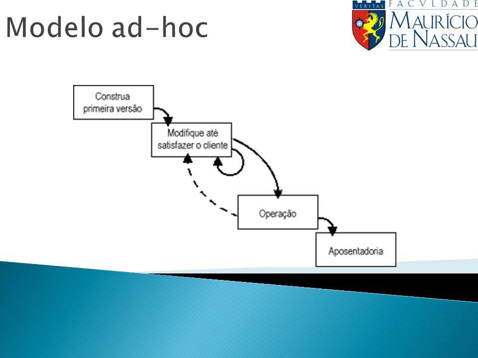 Modelo ad-hoc