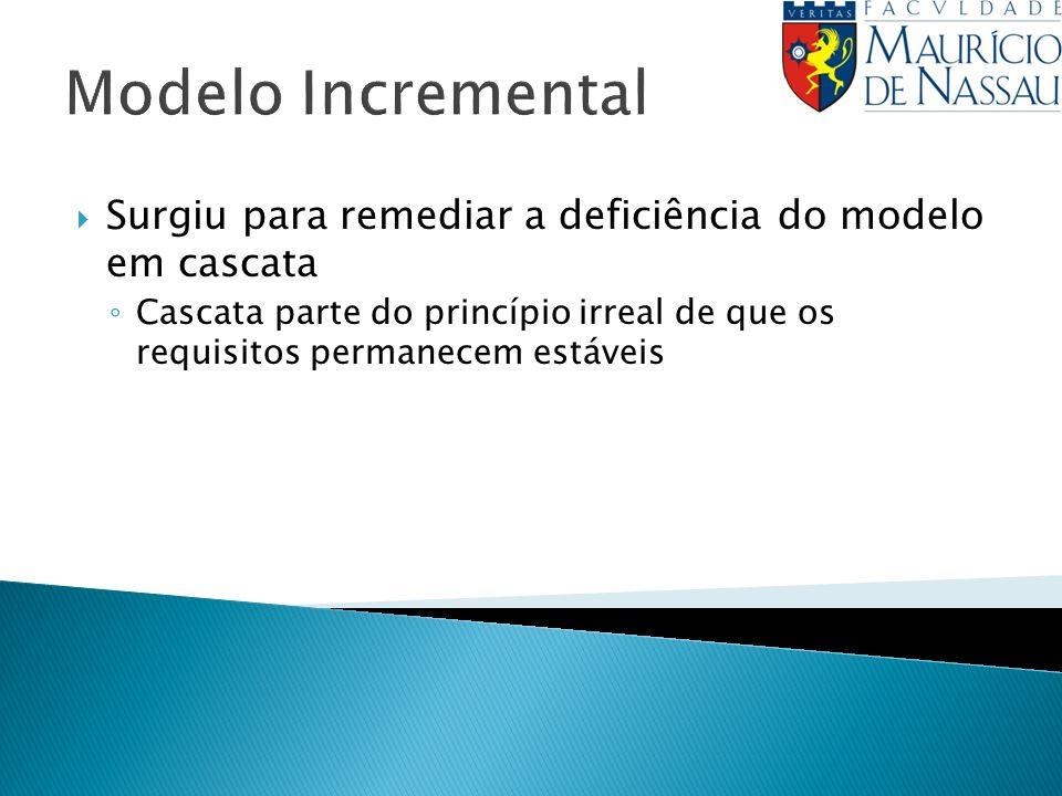 Modelo Incremental Surgiu para remediar a deficiência do modelo em cascata.