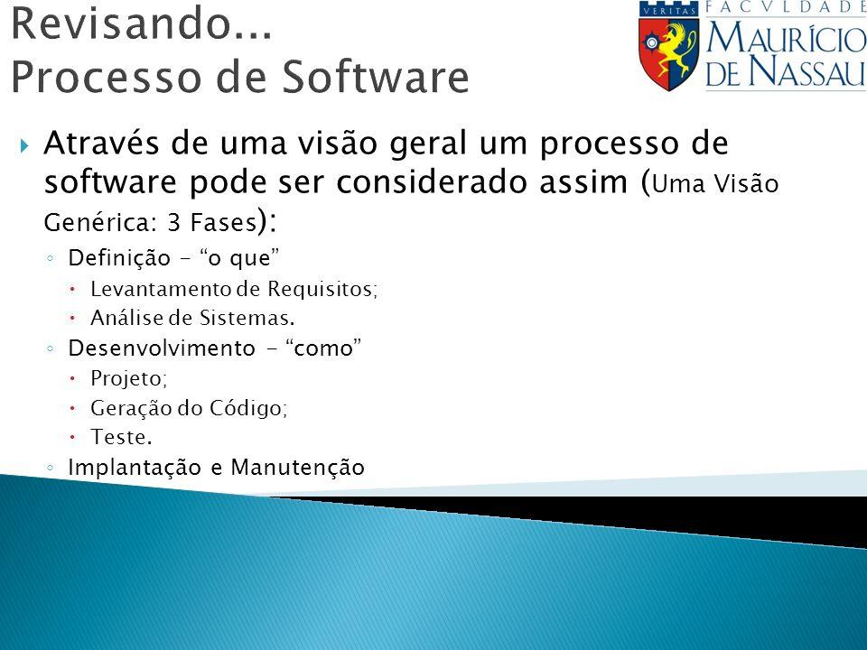 Revisando... Processo de Software