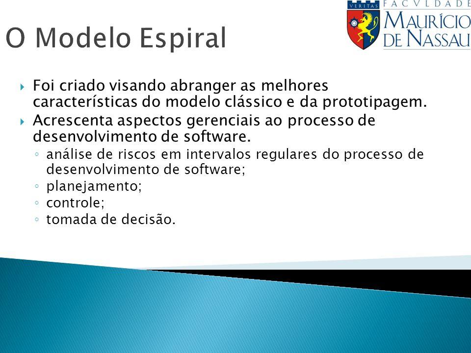 O Modelo Espiral Foi criado visando abranger as melhores características do modelo clássico e da prototipagem.