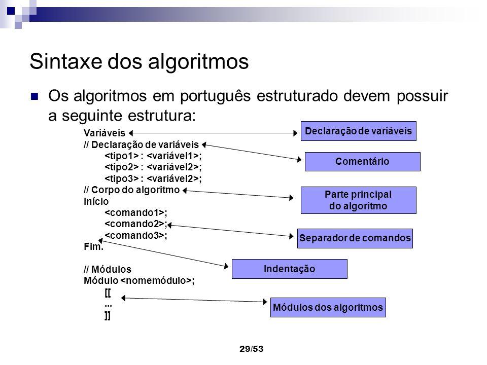 Sintaxe dos algoritmos