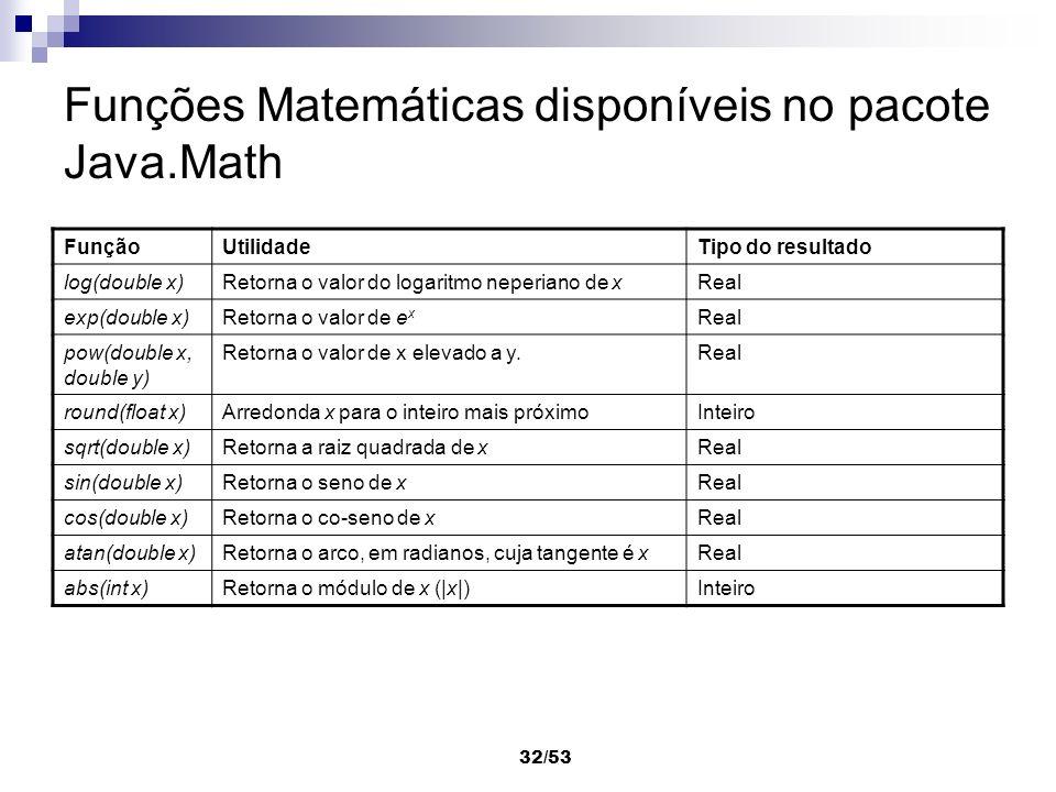 Funções Matemáticas disponíveis no pacote Java.Math
