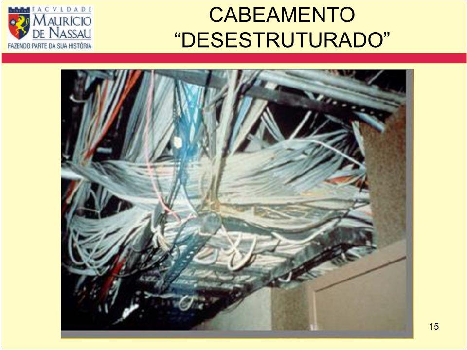 CABEAMENTO DESESTRUTURADO