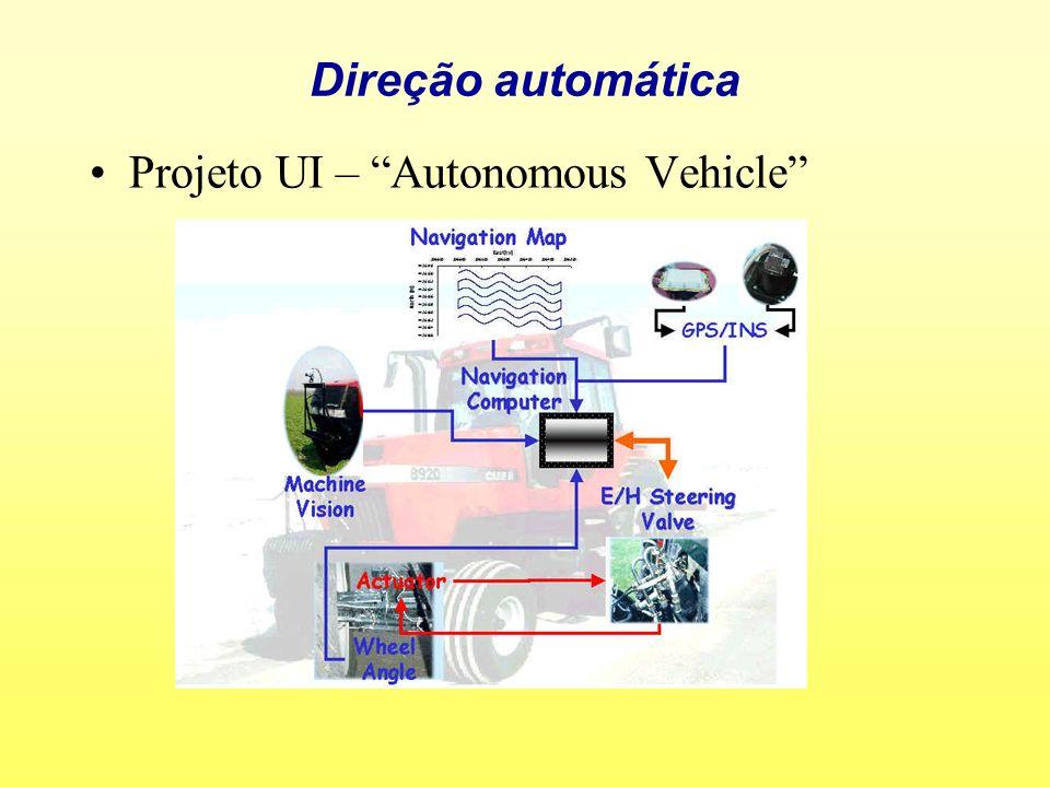 Direção automática Projeto UI – Autonomous Vehicle