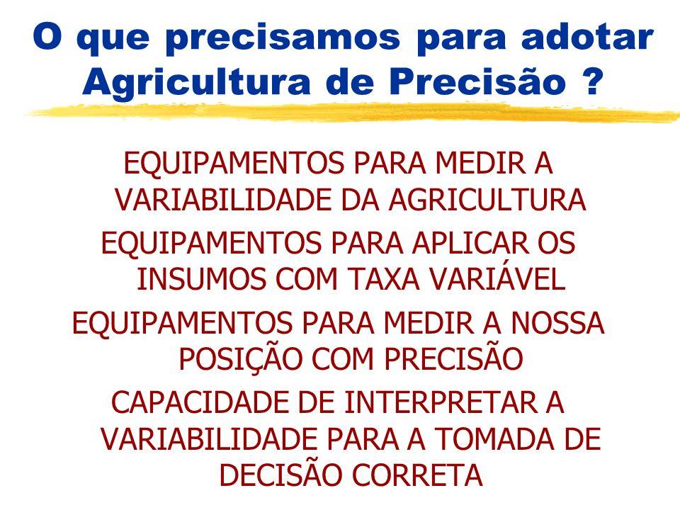O que precisamos para adotar Agricultura de Precisão