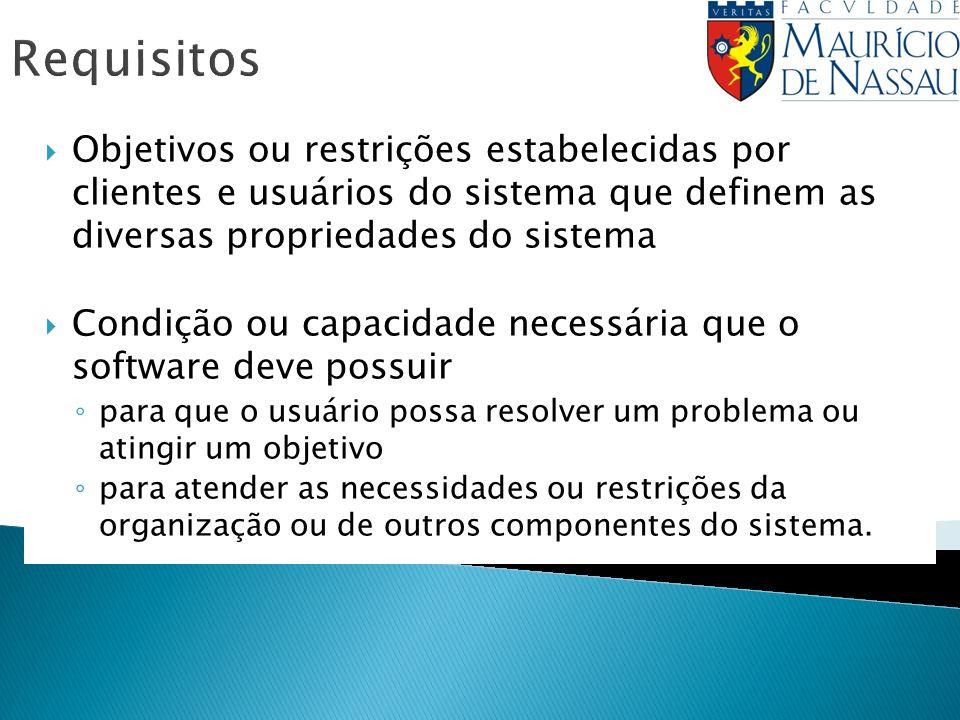 Requisitos Objetivos ou restrições estabelecidas por clientes e usuários do sistema que definem as diversas propriedades do sistema.