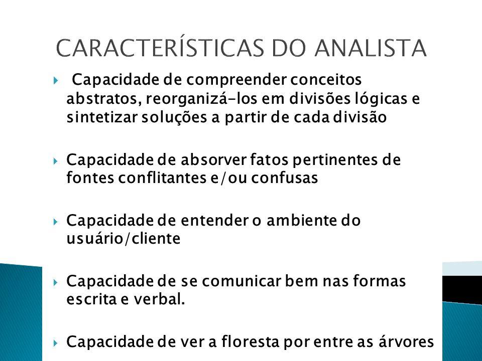 CARACTERÍSTICAS DO ANALISTA