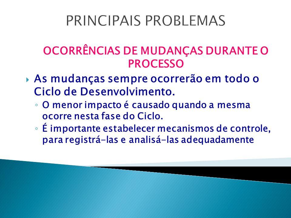 OCORRÊNCIAS DE MUDANÇAS DURANTE O PROCESSO