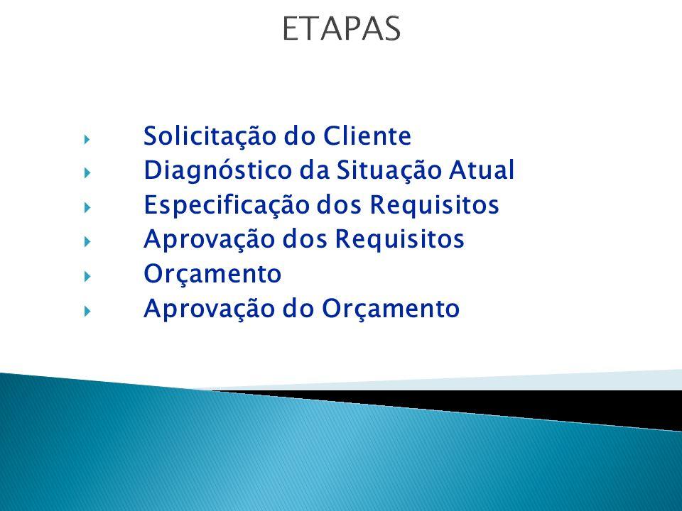 ETAPAS Diagnóstico da Situação Atual Especificação dos Requisitos