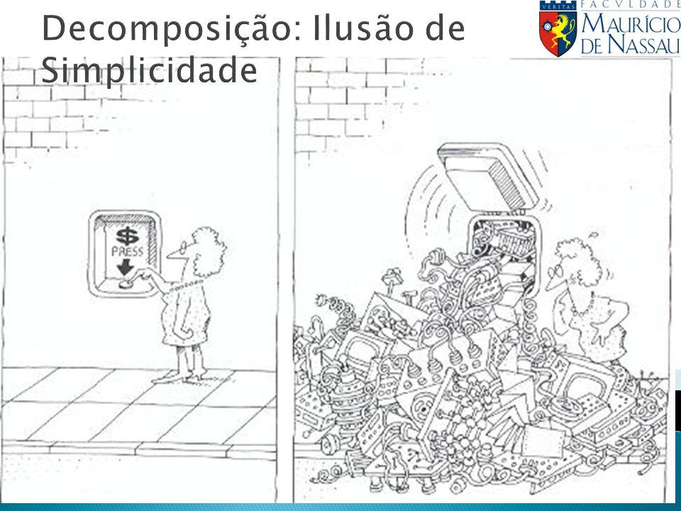 Decomposição: Ilusão de Simplicidade