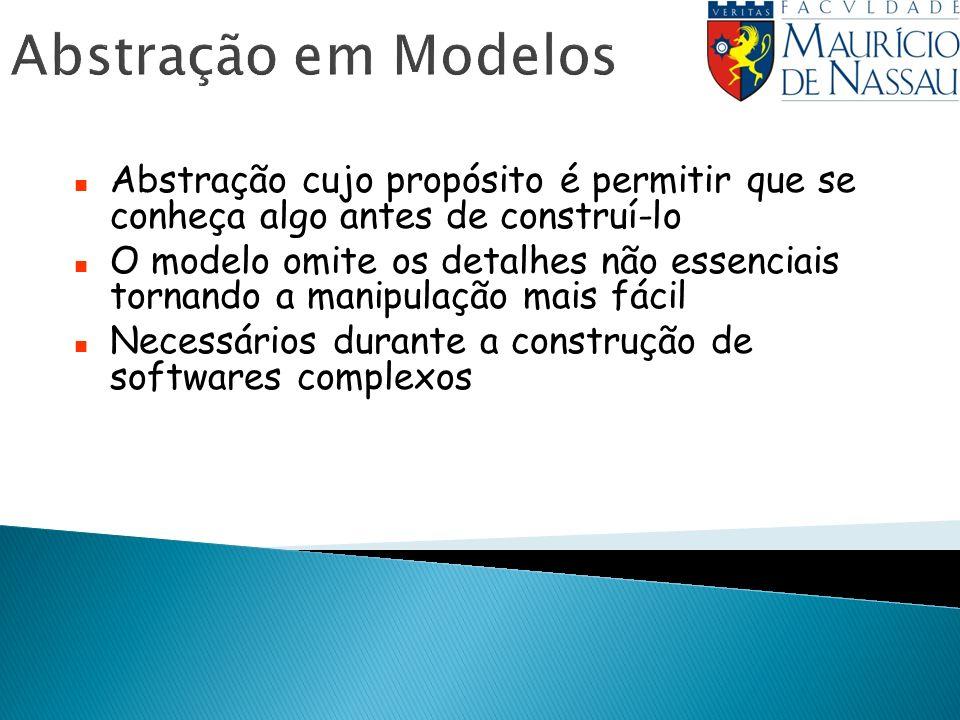 Abstração em Modelos Abstração cujo propósito é permitir que se conheça algo antes de construí-lo.