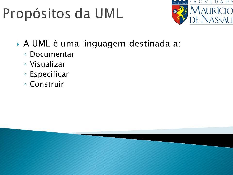 Propósitos da UML A UML é uma linguagem destinada a: Documentar