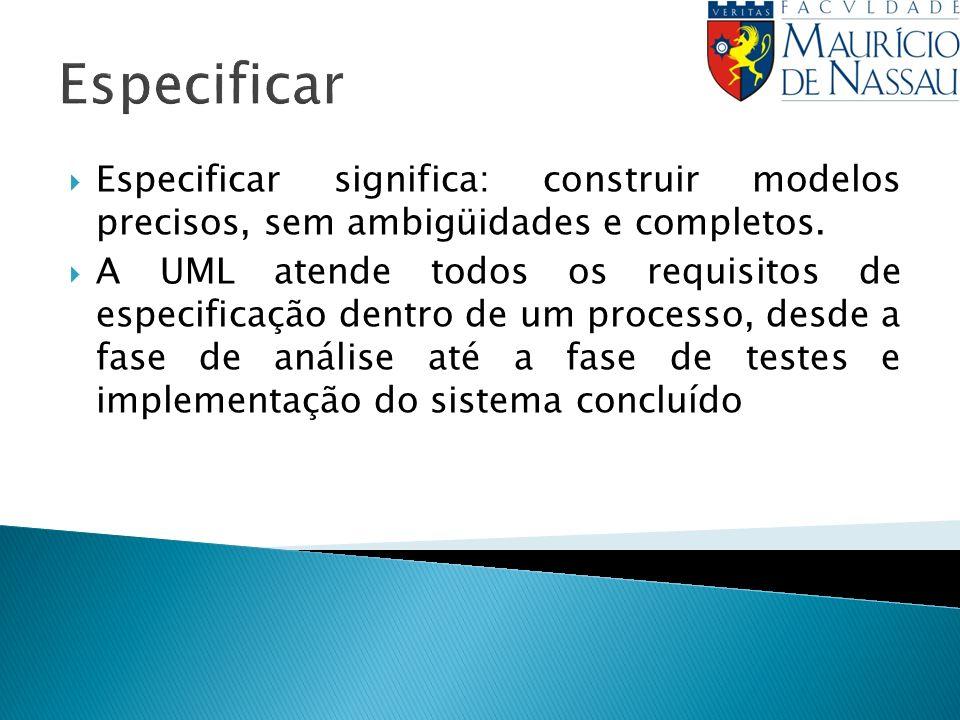 Especificar Especificar significa: construir modelos precisos, sem ambigüidades e completos.
