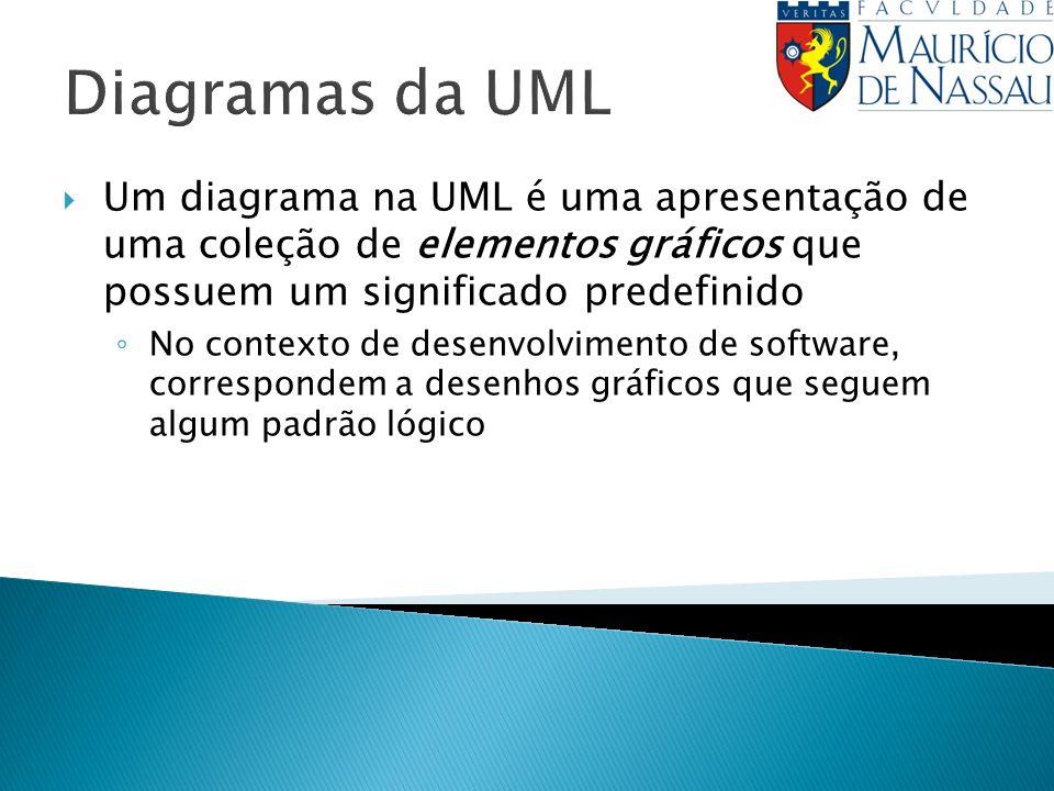 Diagramas da UML Um diagrama na UML é uma apresentação de uma coleção de elementos gráficos que possuem um significado predefinido.