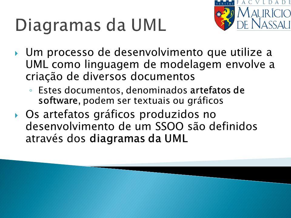 Diagramas da UML Um processo de desenvolvimento que utilize a UML como linguagem de modelagem envolve a criação de diversos documentos.