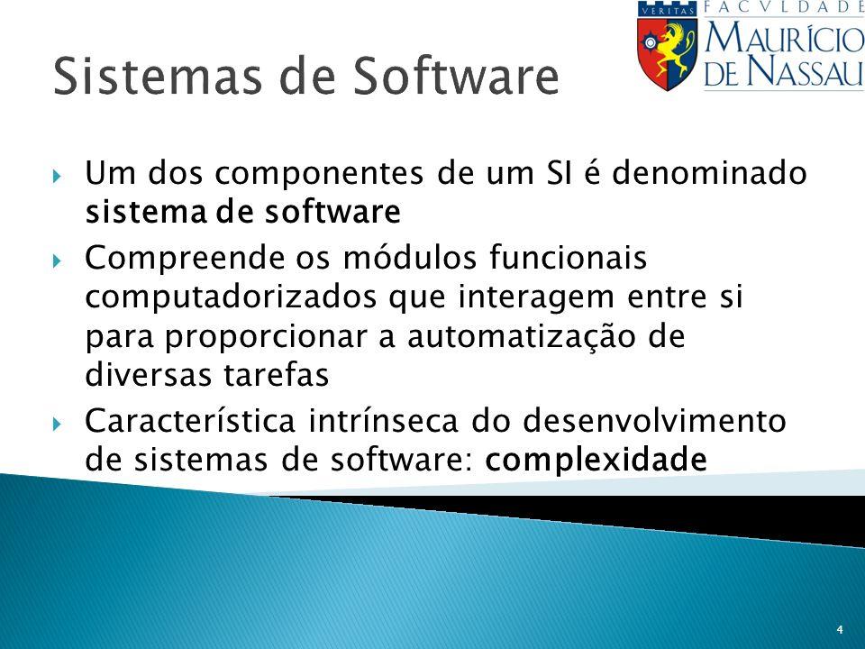25/03/2017 Sistemas de Software. Um dos componentes de um SI é denominado sistema de software.