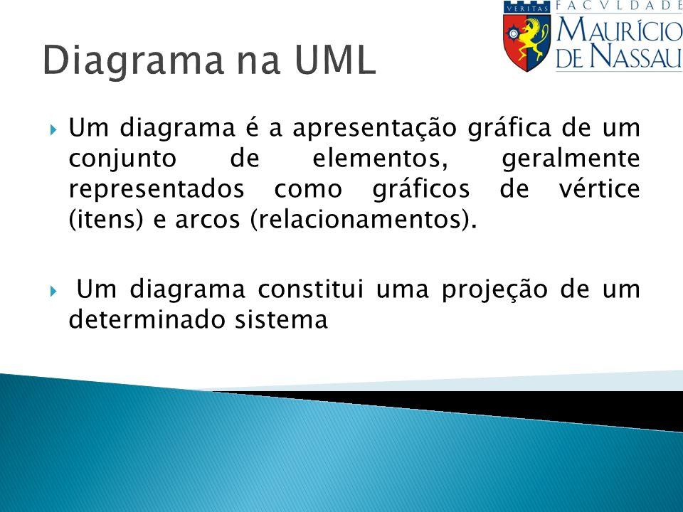 Diagrama na UML