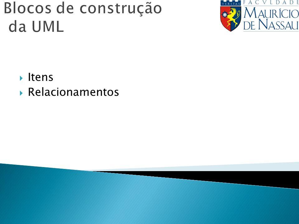 Blocos de construção da UML
