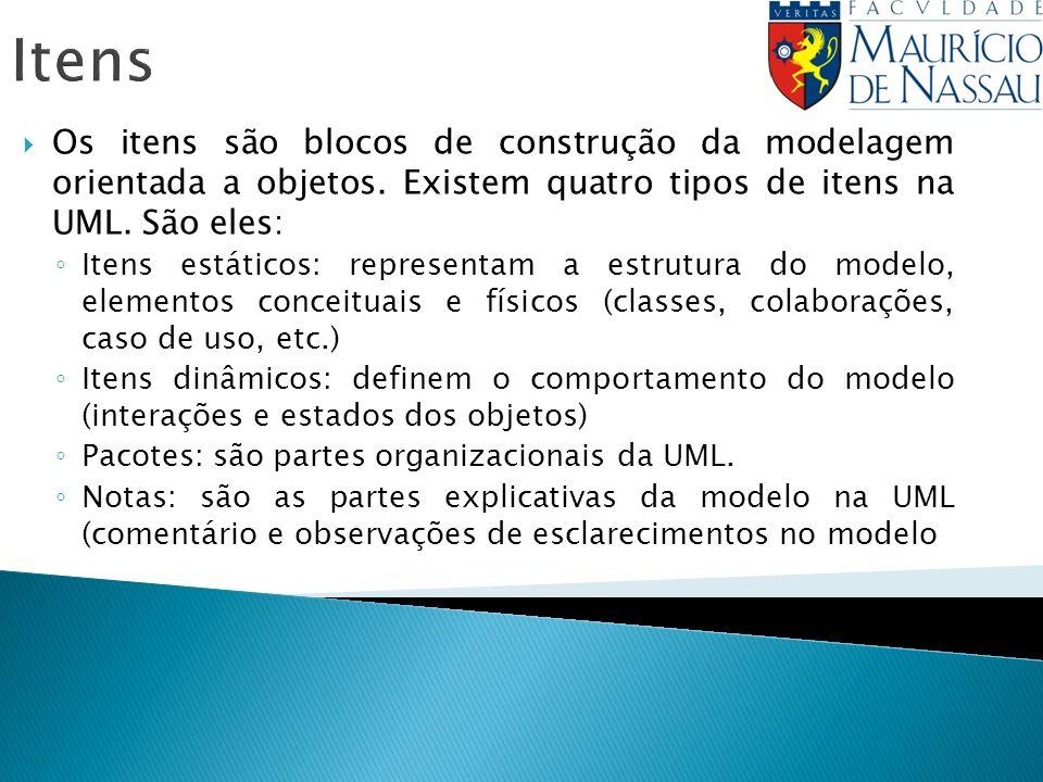 Itens Os itens são blocos de construção da modelagem orientada a objetos. Existem quatro tipos de itens na UML. São eles: