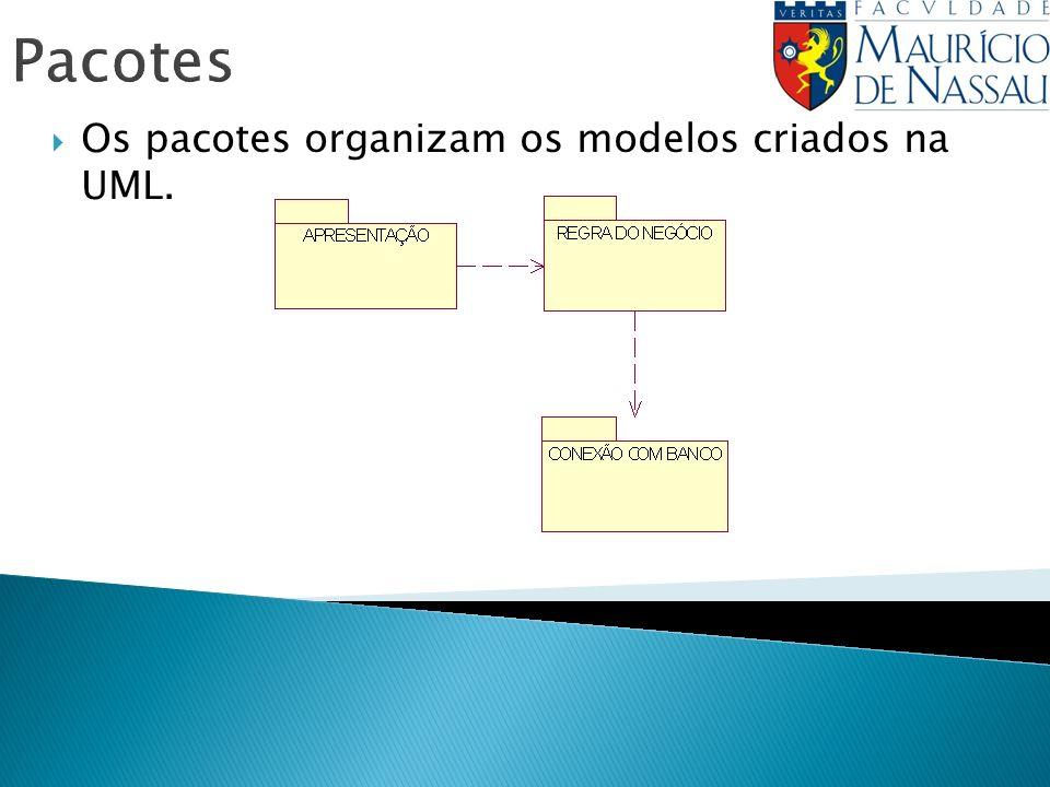 Pacotes Os pacotes organizam os modelos criados na UML.