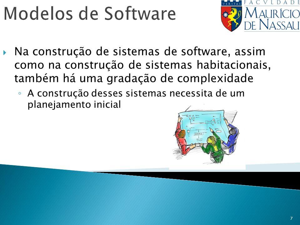 Modelos de Software 25/03/2017.