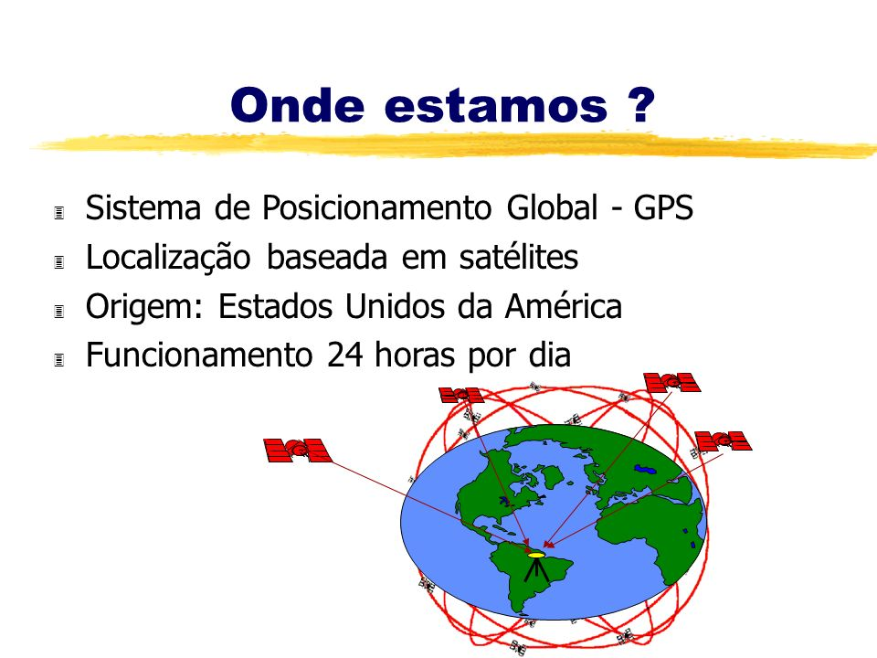 Onde estamos Sistema de Posicionamento Global - GPS