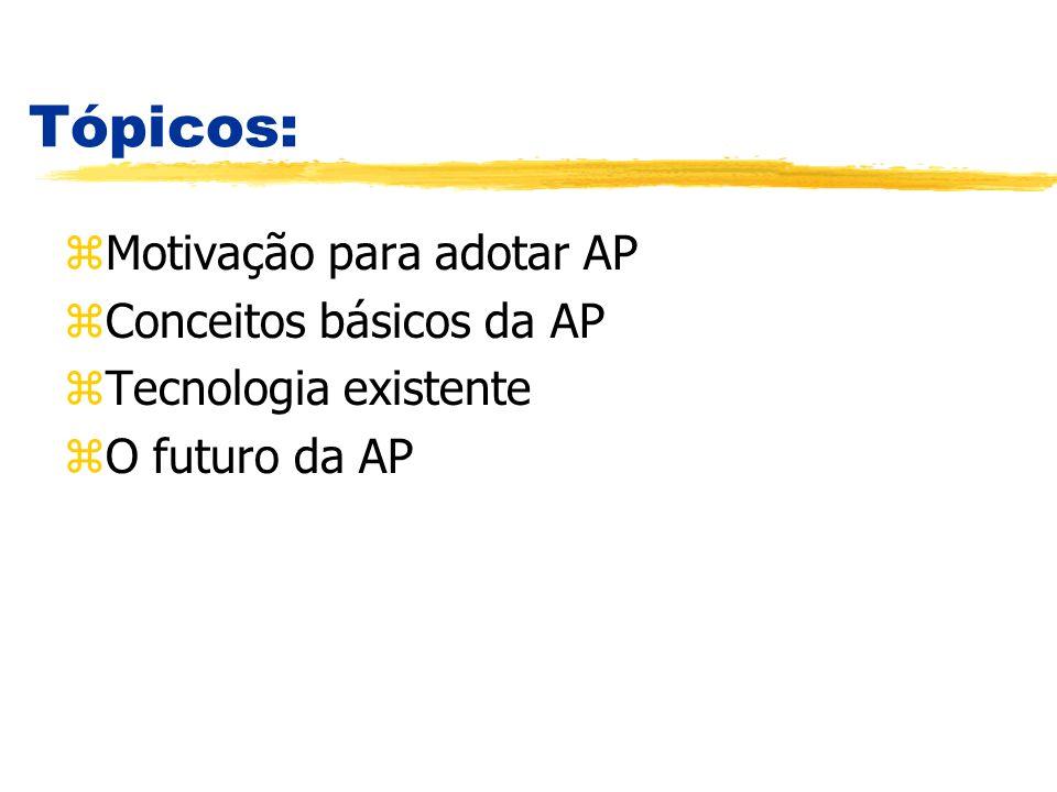 Tópicos: Motivação para adotar AP Conceitos básicos da AP