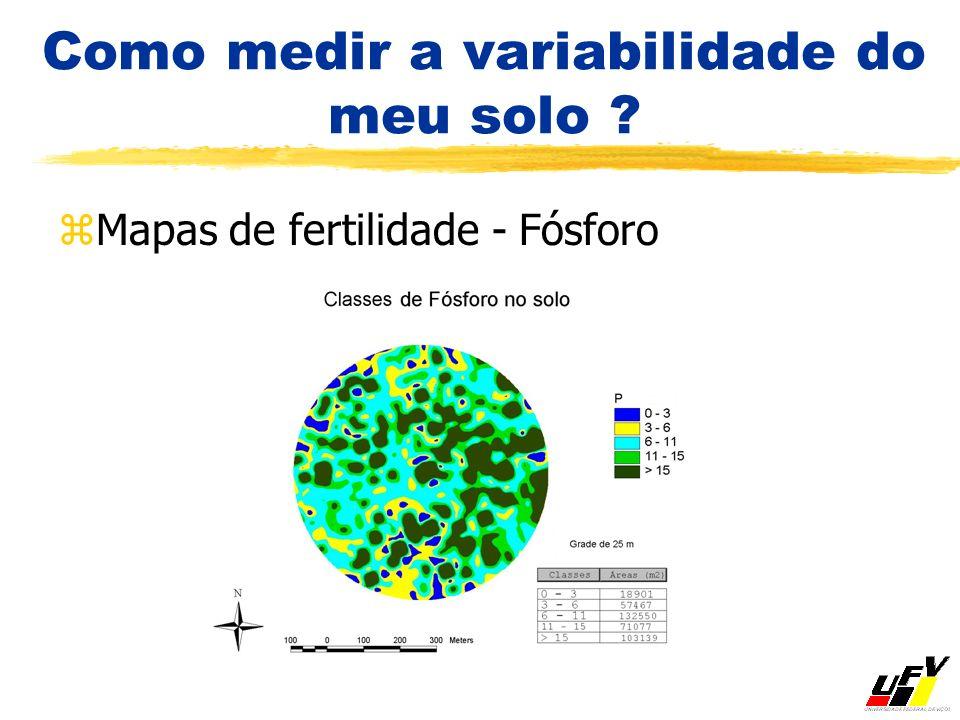 Como medir a variabilidade do meu solo
