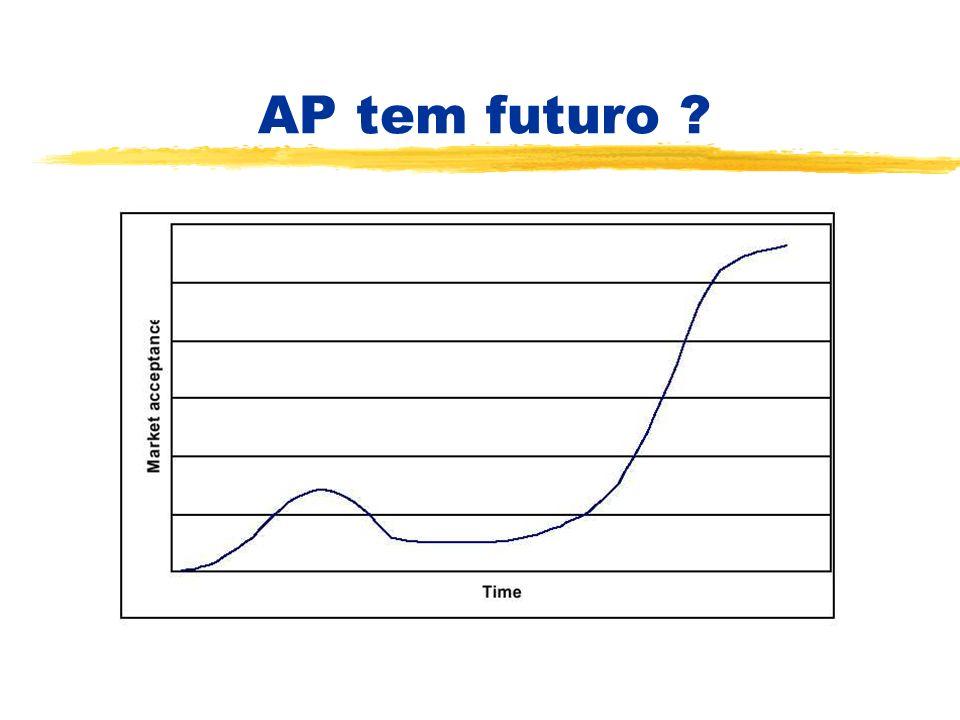 AP tem futuro