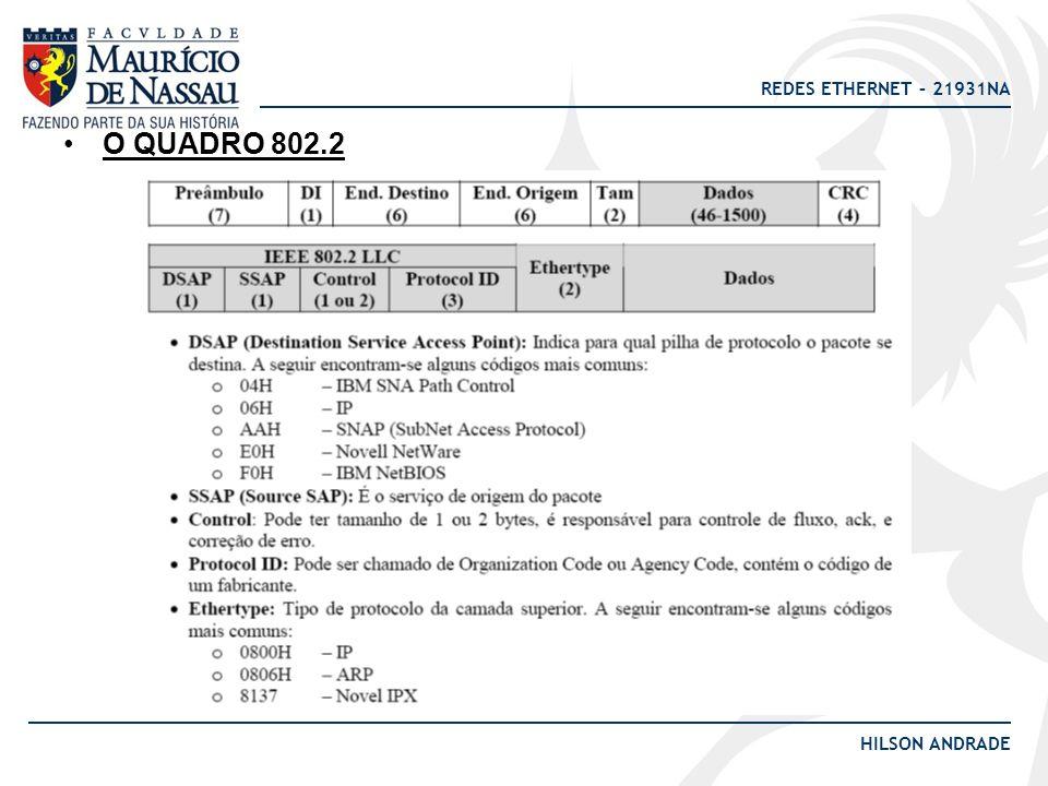 O QUADRO 802.2