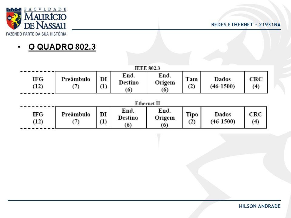 O QUADRO 802.3