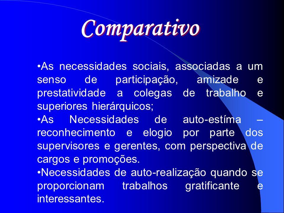 Comparativo As necessidades sociais, associadas a um senso de participação, amizade e prestatividade a colegas de trabalho e superiores hierárquicos;
