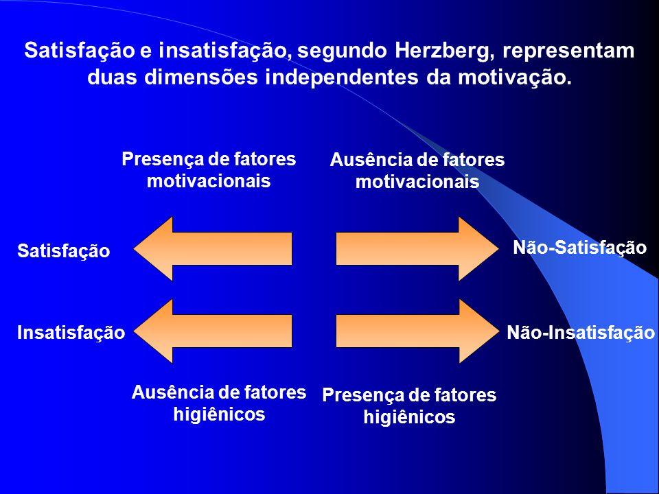 Satisfação e insatisfação, segundo Herzberg, representam duas dimensões independentes da motivação.