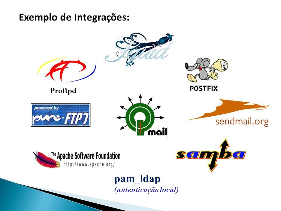 Exemplo de Integrações: