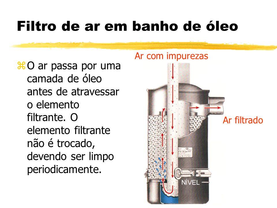 Filtro de ar em banho de óleo
