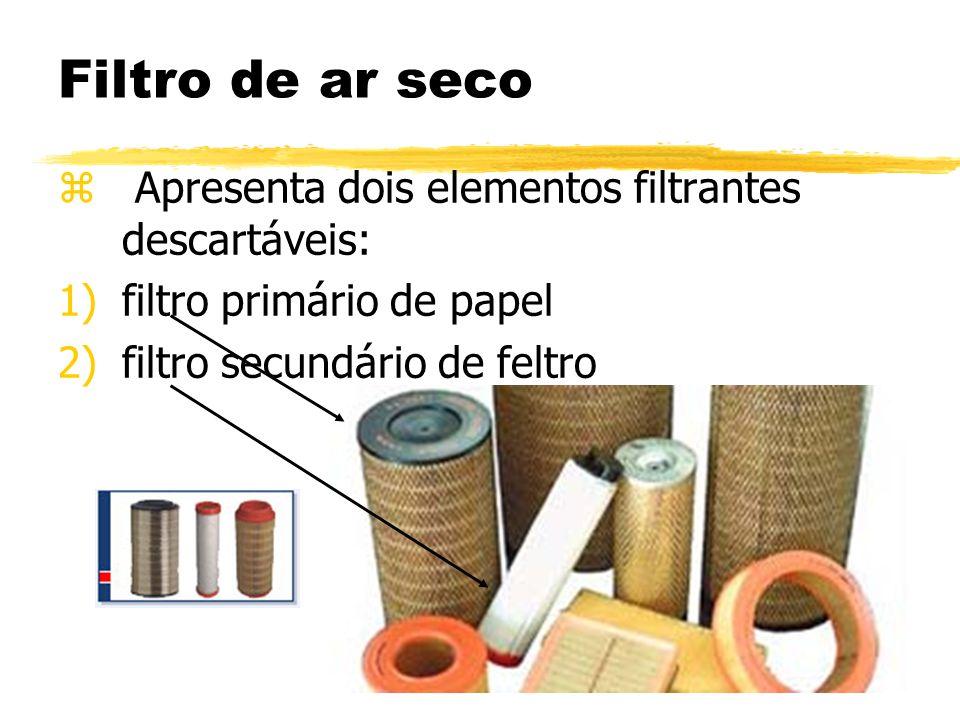 Filtro de ar seco Apresenta dois elementos filtrantes descartáveis: